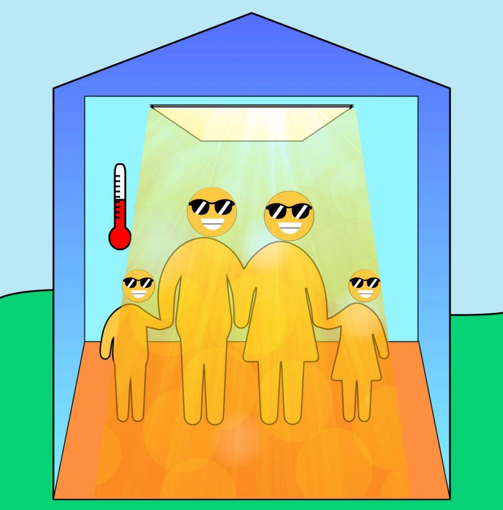 Warm family